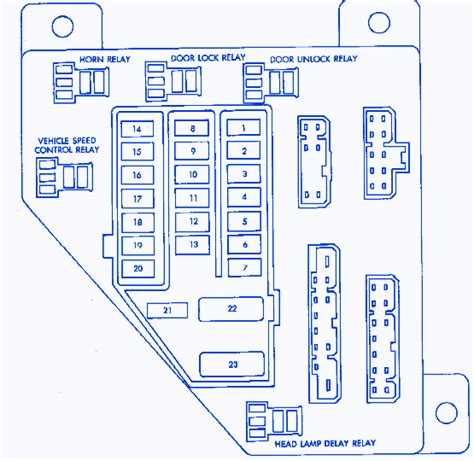 Dodge Fuse Diagram by Dodge Vision 1997 Fuse Box Block Circuit Breaker