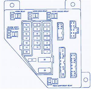 Dodge Vision 1997 Main Fuse Box  Block Circuit Breaker Diagram  U00bb Carfusebox
