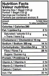 Nutritional Info   Bagel World (Disera)   Thornhill, ON ...