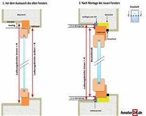 Fenster Einbauen Anleitung : fenster ausmessen anleitungen f r das korrekte aufma ~ Whattoseeinmadrid.com Haus und Dekorationen