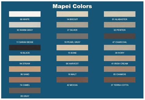 Unsanded Tile Grout Colors by Mapei Sanded Grout Color Chart Car Interior Design