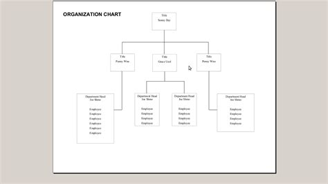 playing  sid    create  organization chart