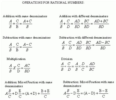 operations of rational numbers review grade 6 mathematics kwiznet math science english
