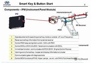 Smart Key System : smart key button start centennial ~ Kayakingforconservation.com Haus und Dekorationen