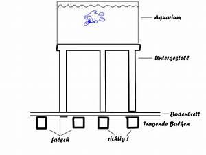 Aquarium Gewicht Berechnen : gewicht ~ Themetempest.com Abrechnung