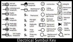 Electrical Single Line Diagram Part Three Knowhow