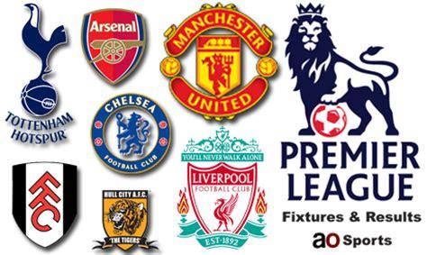 English teams seek new inspiration as transfer window ...