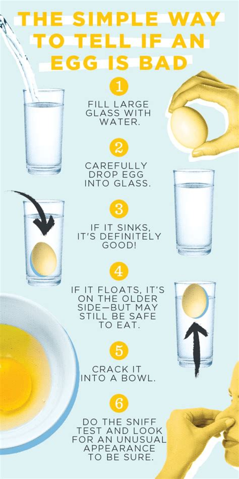 do bad eggs sink or float bad eggs sink or float