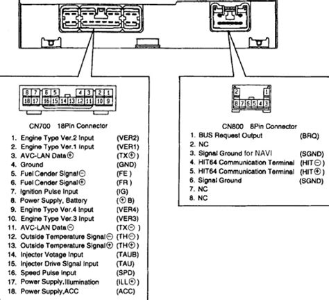 toyota car radio stereo audio wiring diagram autoradio