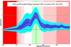 supersymmetry - Are there any models for two light Higgs ...