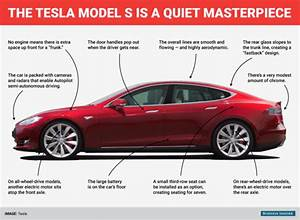 Tesla Designs Their Electric Vehicles From The Ground Up