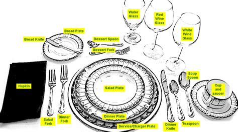 correct way to set a table the correct table setting your house a home