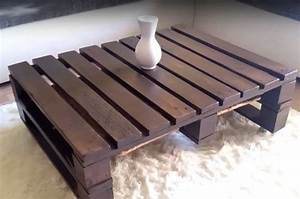 how to make coffee table out of pallet diy projects craft With how to make a coffee table out of pallets
