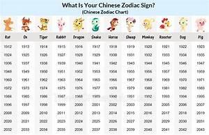 Chinese Zodiac Years Chart  Chinese Astrology Chart