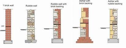 Brick Building Elements Stone Fet Built Masonry