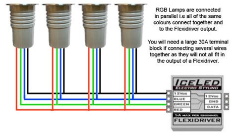Colour Changing Rgb Led Spotlights Wiring Schematics