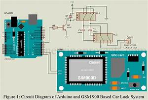 Car Lock System Using Arduino And Gsm
