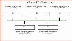 L Giovanni Da Verrazano - Explorers