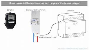 Heure Pleine Heure Creuse : edf branchement compteur schema compteur edf top with ~ Melissatoandfro.com Idées de Décoration