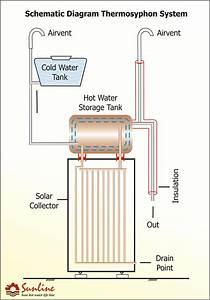 Water Heaters In Series Diagram