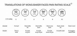 Wong Baker Scale Chart Ortopediainfantile It Il Dolore Nel Bambino In Ortopedia