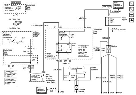 Need Wiring Diagran For Starter Circuit Chevy