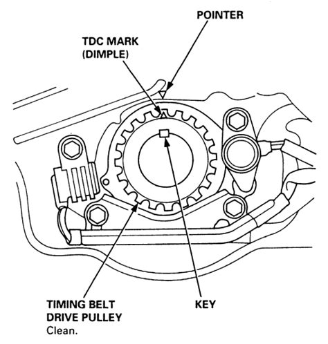 Diagram Picture Change Serpentine 1998 Honda Accord 4 Cylinder by Engine Set To Tdc But Not Aligned Honda Tech