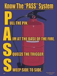 Know The Pass System Poster
