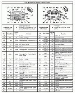 10  2000 Gmc Jimmy Delco Car Stereo Wiring Diagram