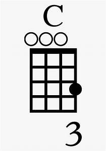 C Major Ukulele Chord Diagram