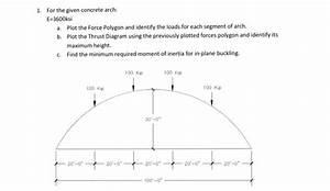 1  For The Given Concrete Arch  E 3600ksi A  Plot