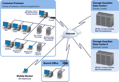 network infastructure business  web solutions