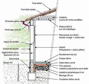 bac sti2d specialite architecture et construction ac With logiciel plan maison 2d 16 logiciel diagramme bpmn