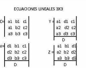 Determinante Berechnen 2x2 : razonamiento matematico sistemas de ecuaciones 2x2 y 3x3 ~ Themetempest.com Abrechnung