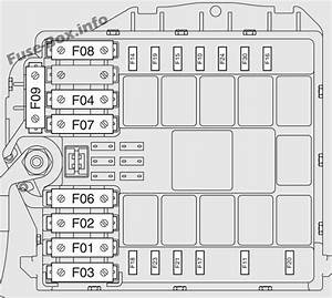Fuse Box Diagram  U0026gt  Fiat Strada  2007