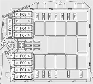 Fuse Box Diagram  U0026gt  Fiat Strada  2007