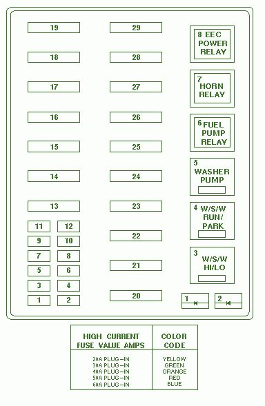 1997 Ford F 150 Fuse Box Diagram For Horn by 1997 Ford F150 4wd Fuse Box Diagram Schematic Diagrams