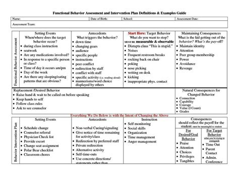 functional behavior analysis template sampletemplatess