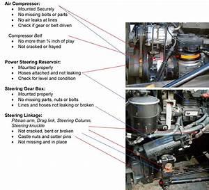School Bus Engine Compartment Diagram Pre