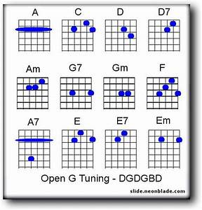 Drop C Chord Chart Basic Chords For Open G Tuning Open G Tuning Slide