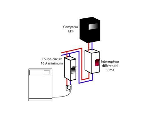 raccordement electrique lave vaisselle nos conseils d installation pour votre lave vaisselle darty vous