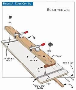 Woodworking Table Saw Jointer Jig With Original Photo