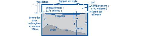 Chambre De Visite Pvc - evacuation des eaux usées brico