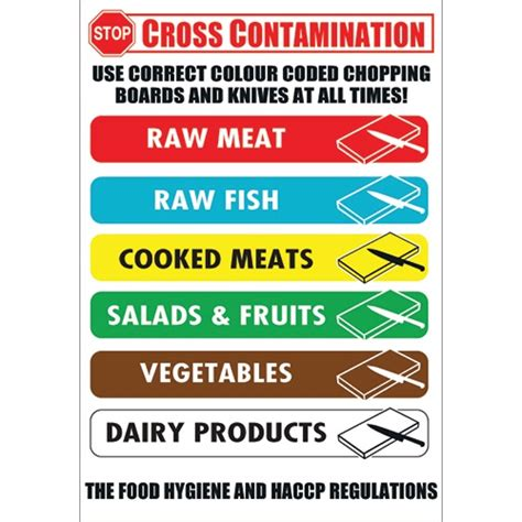 cross contamination is prevent cross contamination self adhesive sign 230 x 160mm printed printed 230 x 160mm each