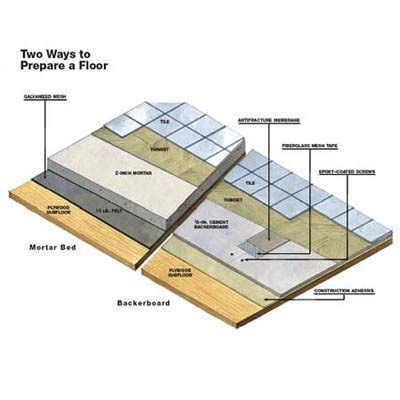 tile  floor diy projects tiles vinyl tile