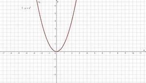 Steigung Einer Parabel Berechnen : verschieben der normalparabel geogebra ~ Themetempest.com Abrechnung
