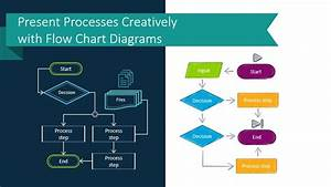 Present Processes Creatively With Flow Chart Diagrams