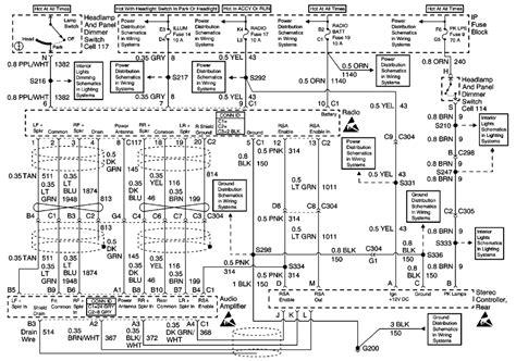 Repair Guides Entertainment Systems Radio