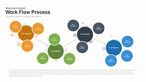 Work Flow Process Powerpoint And Keynote Template