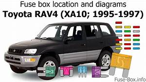 Fuse Box Location And Diagrams  Toyota Rav4  Xa10  1995-1997